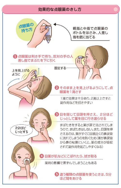 効果的な点眼液の差し方