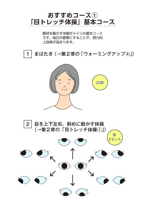 「目トレッチ体操」基本1