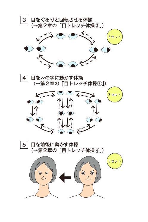 「目トレッチ体操」基本2
